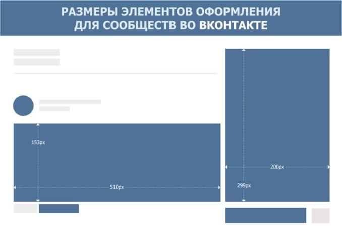 Размеры картинок в соцсетях